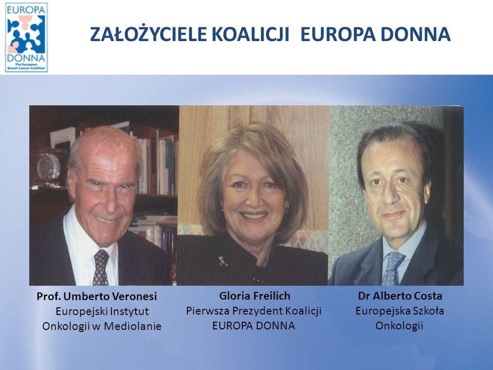 ZAŁOŻYCIELE KOALICJI EUROPA DONNA