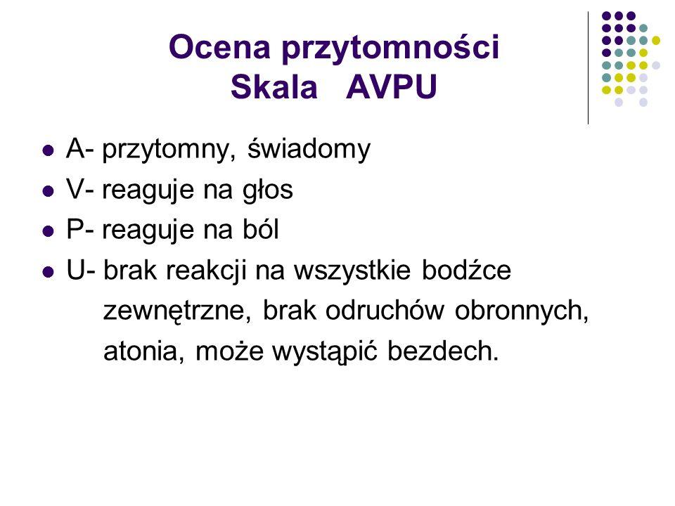 Ocena przytomności Skala AVPU