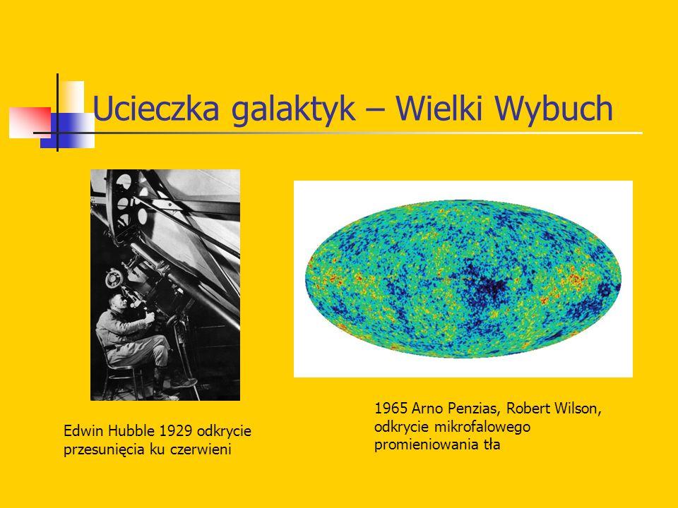 Ucieczka galaktyk – Wielki Wybuch