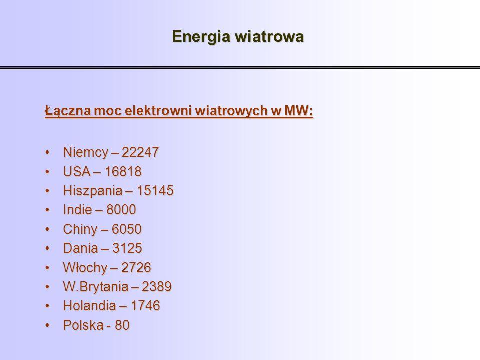 Energia wiatrowa Łączna moc elektrowni wiatrowych w MW: Niemcy – 22247