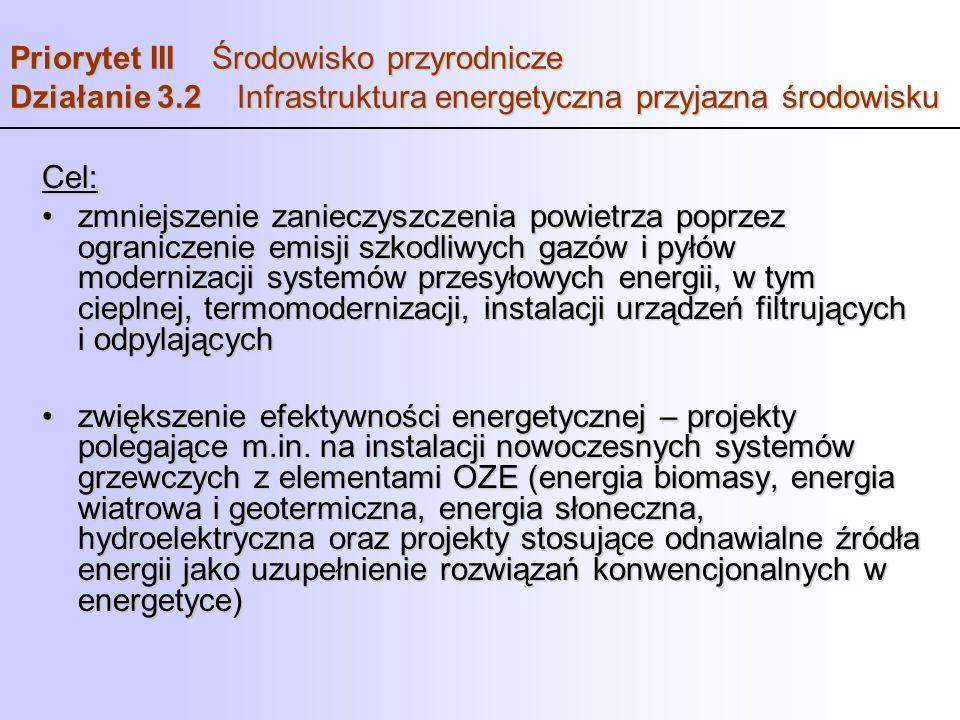 Priorytet III Środowisko przyrodnicze Działanie 3