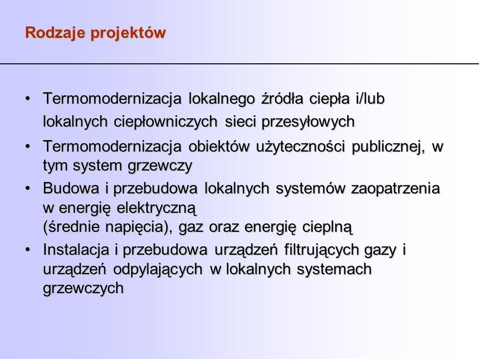 Rodzaje projektów Termomodernizacja lokalnego źródła ciepła i/lub lokalnych ciepłowniczych sieci przesyłowych.