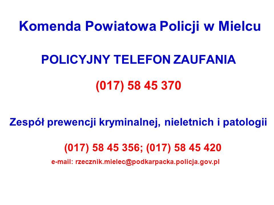 POLICYJNY TELEFON ZAUFANIA (017) 58 45 370