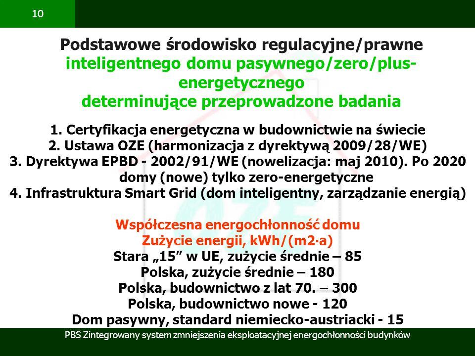 Podstawowe środowisko regulacyjne/prawne