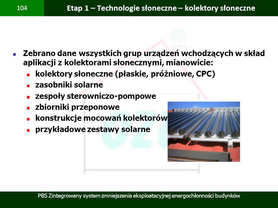 Etap 1 – Technologie słoneczne – kolektory słoneczne