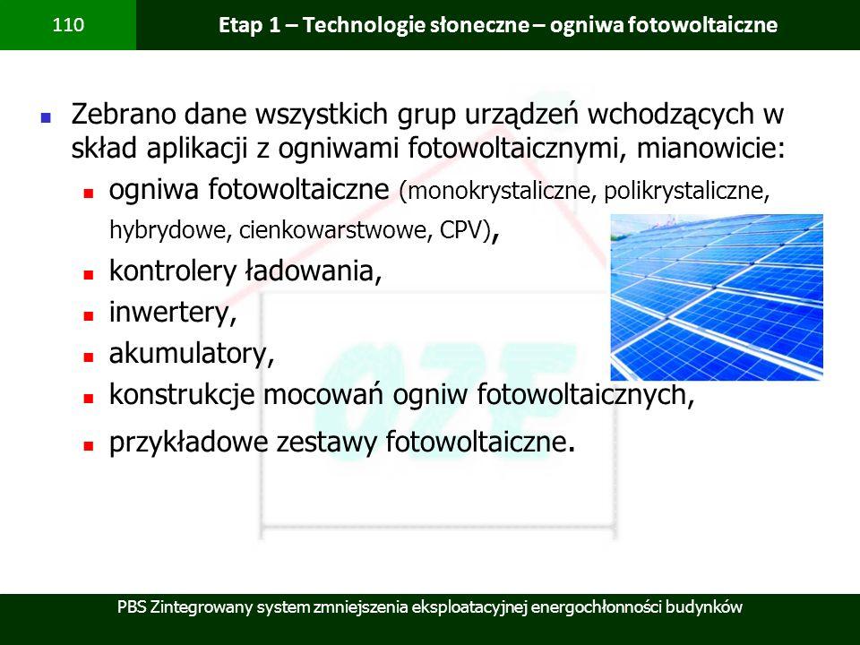 Etap 1 – Technologie słoneczne – ogniwa fotowoltaiczne