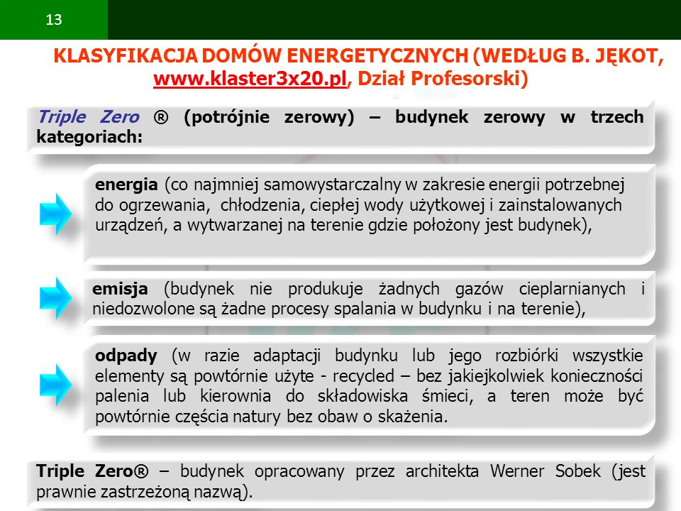 KLASYFIKACJA DOMÓW ENERGETYCZNYCH (WEDŁUG B. JĘKOT, www. klaster3x20