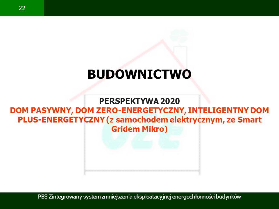 BUDOWNICTWO PERSPEKTYWA 2020