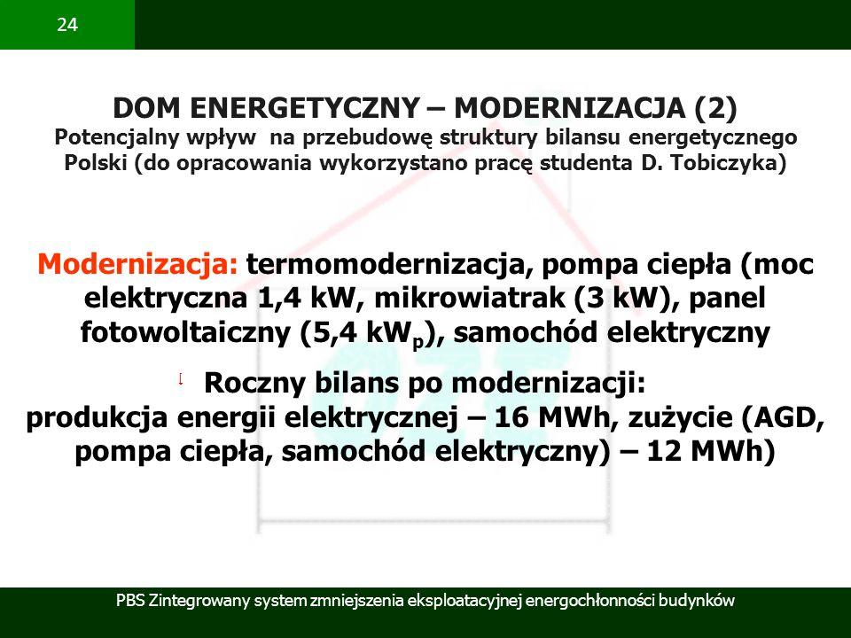 DOM ENERGETYCZNY – MODERNIZACJA (2) Roczny bilans po modernizacji: