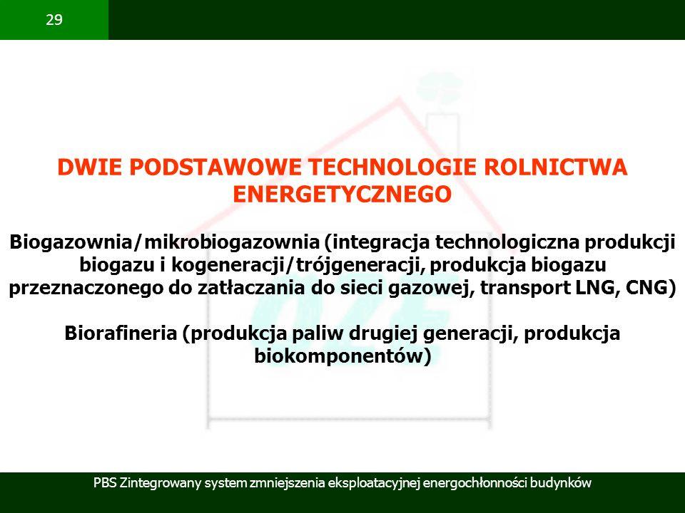 DWIE PODSTAWOWE TECHNOLOGIE ROLNICTWA ENERGETYCZNEGO