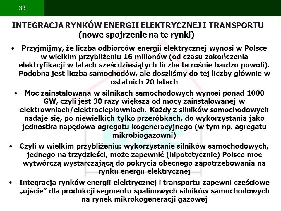 INTEGRACJA RYNKÓW ENERGII ELEKTRYCZNEJ I TRANSPORTU