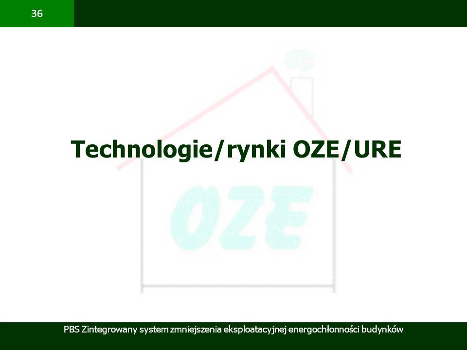 Technologie/rynki OZE/URE