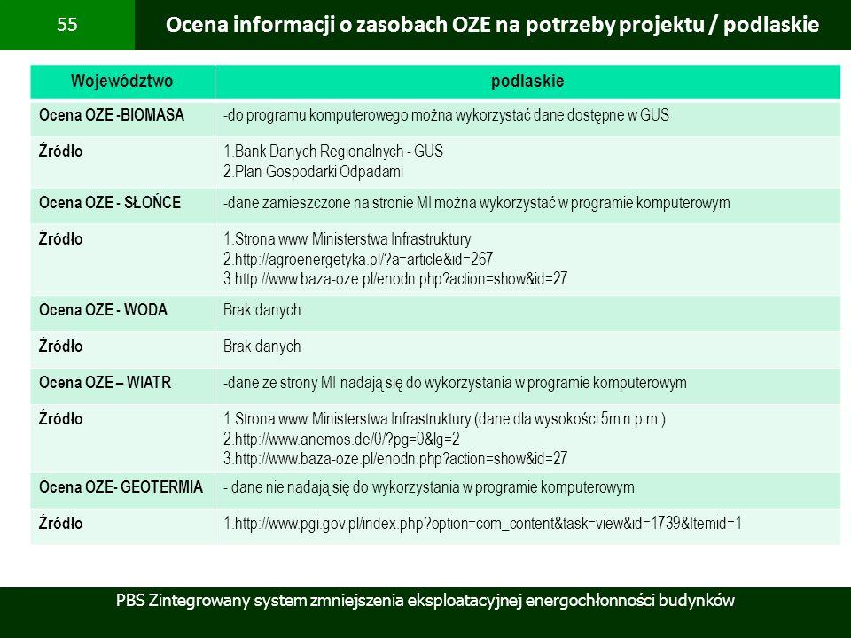 Ocena informacji o zasobach OZE na potrzeby projektu / podlaskie