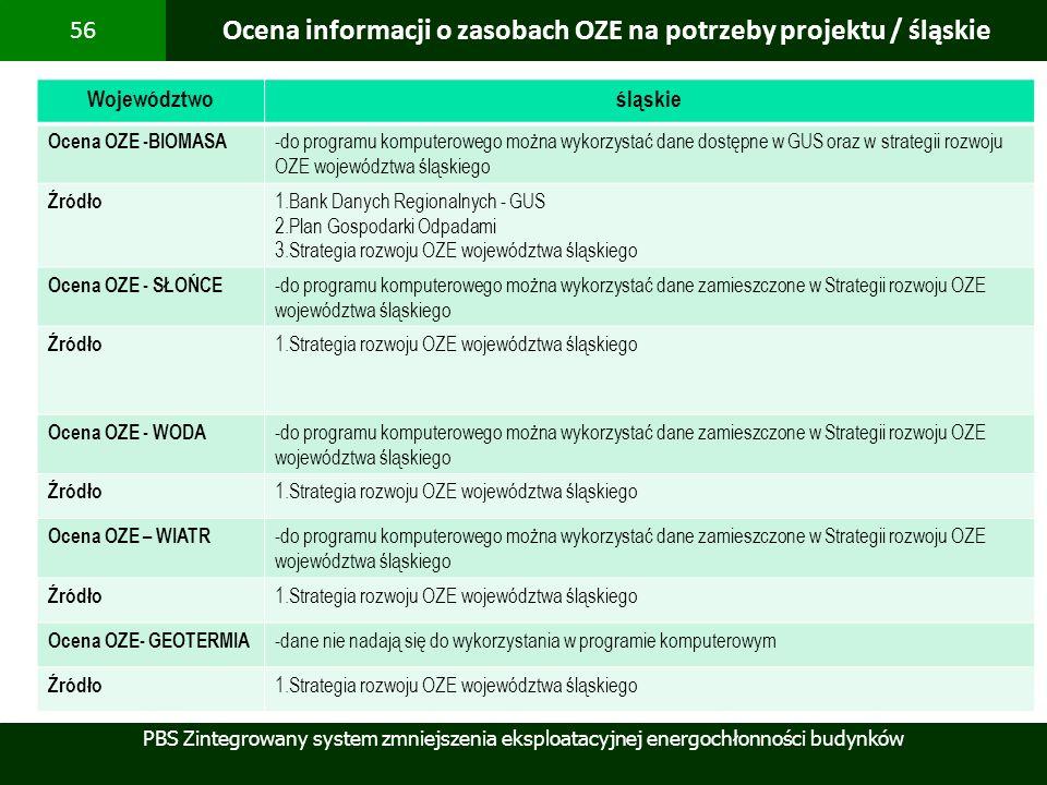 Ocena informacji o zasobach OZE na potrzeby projektu / śląskie