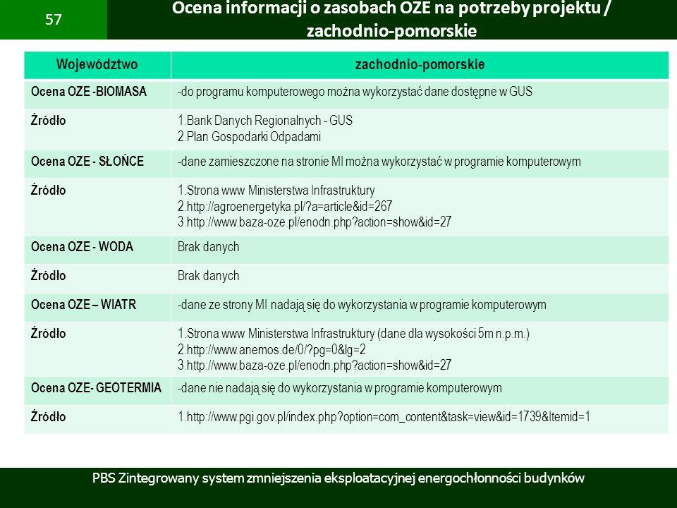 Ocena informacji o zasobach OZE na potrzeby projektu / zachodnio-pomorskie