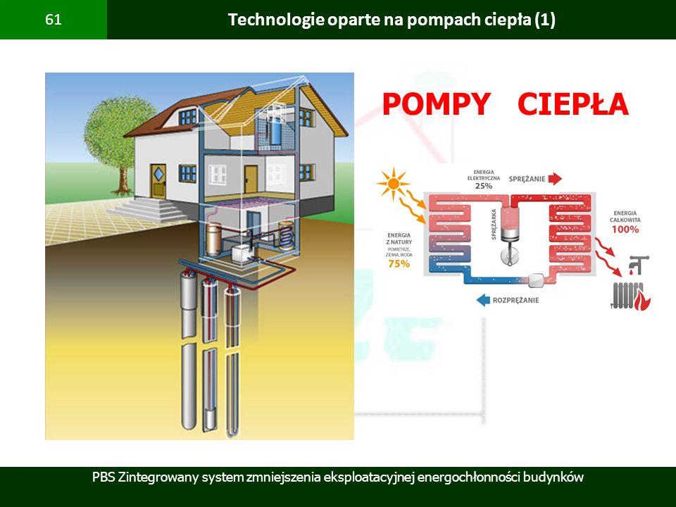 Technologie oparte na pompach ciepła (1)