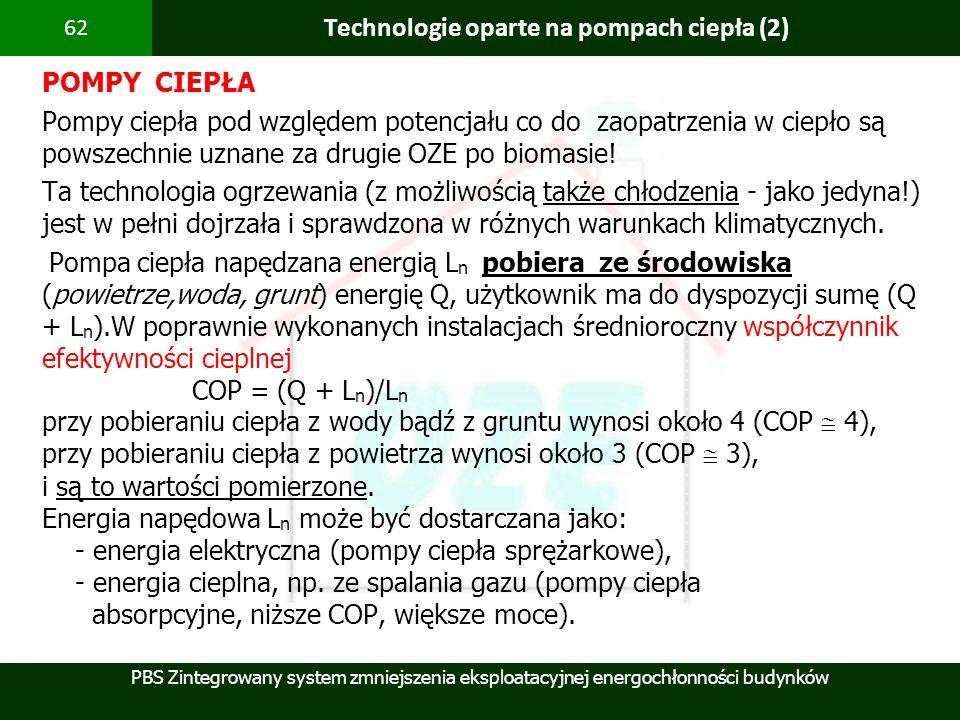 Technologie oparte na pompach ciepła (2)