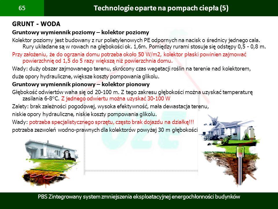 Technologie oparte na pompach ciepła (5)