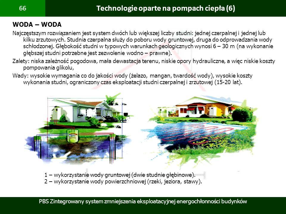 Technologie oparte na pompach ciepła (6)