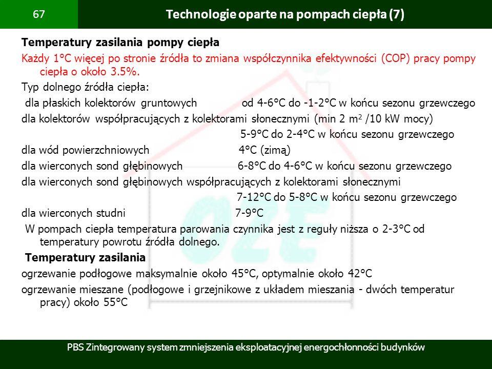 Technologie oparte na pompach ciepła (7)