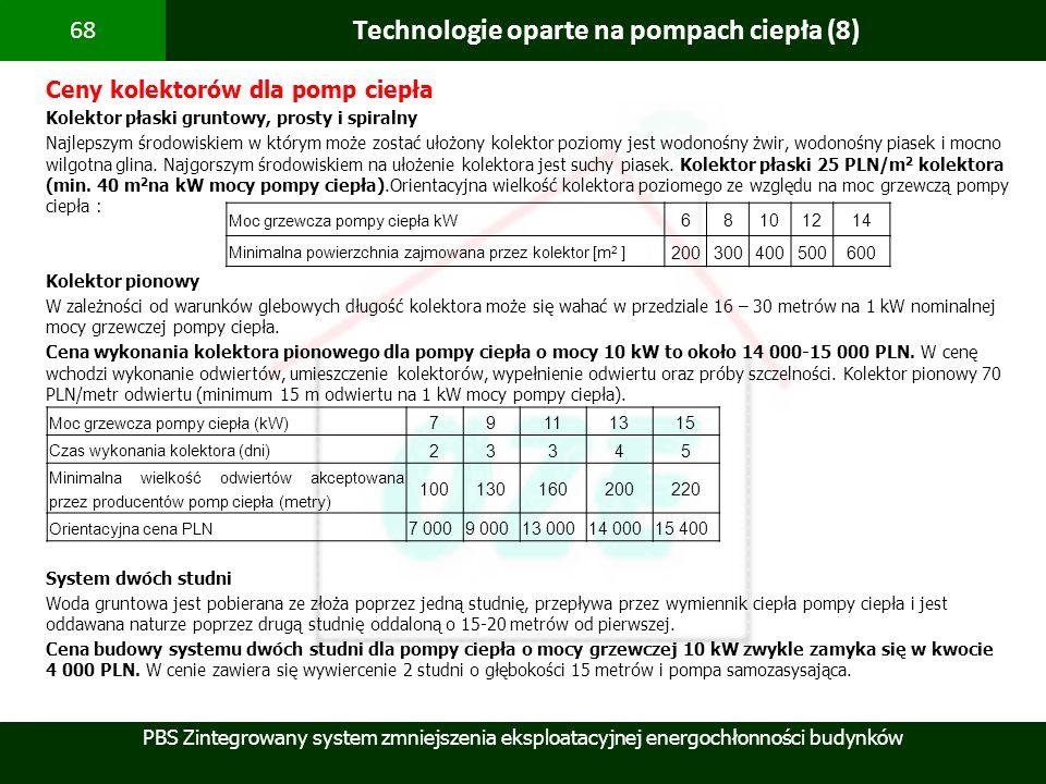 Technologie oparte na pompach ciepła (8)