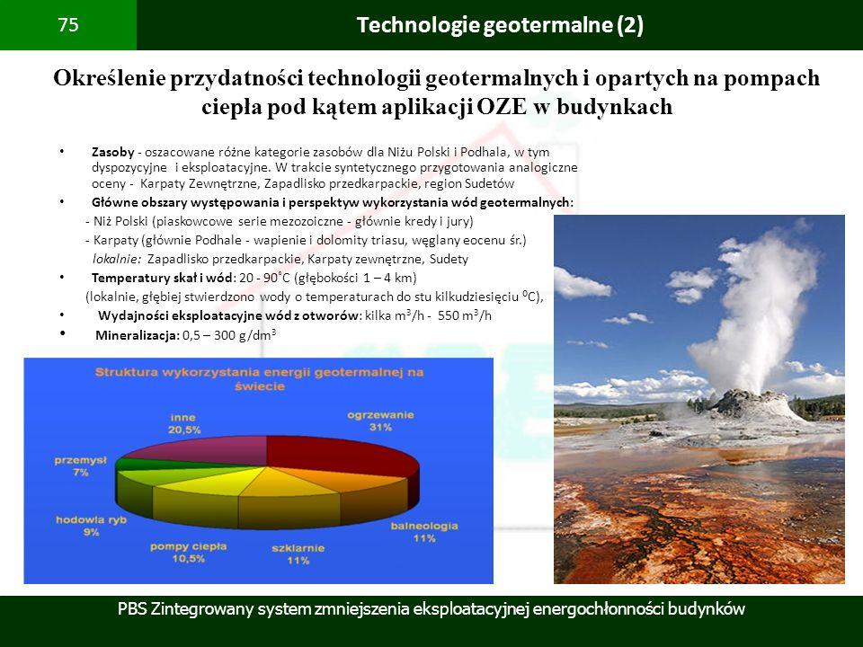 Technologie geotermalne (2)