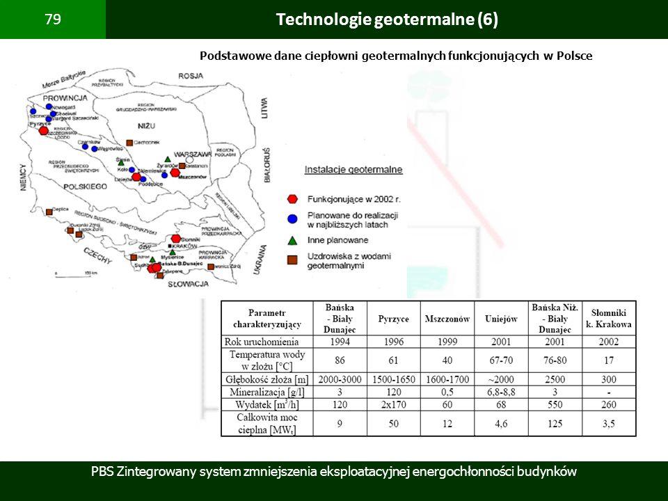 Technologie geotermalne (6)