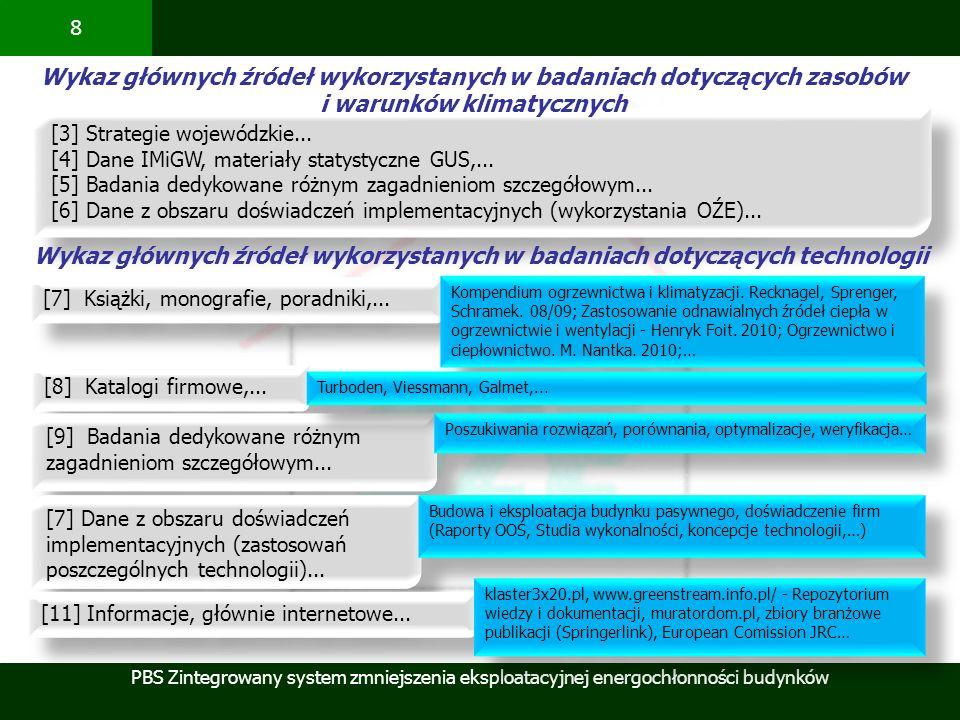 Wykaz głównych źródeł wykorzystanych w badaniach dotyczących zasobów i warunków klimatycznych