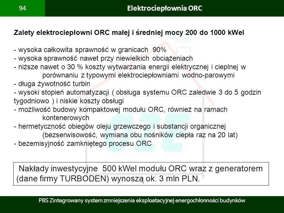 Elektrociepłownia ORC
