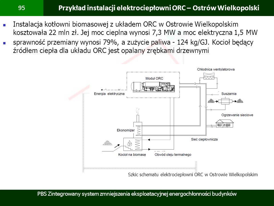 Przykład instalacji elektrociepłowni ORC – Ostrów Wielkopolski