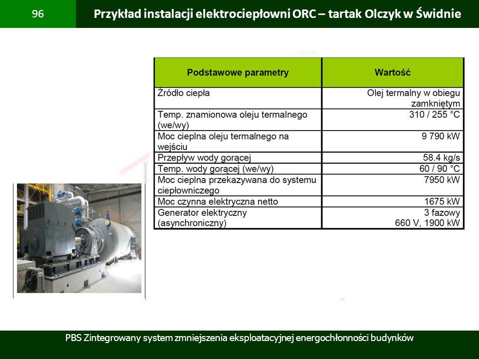 Przykład instalacji elektrociepłowni ORC – tartak Olczyk w Świdnie