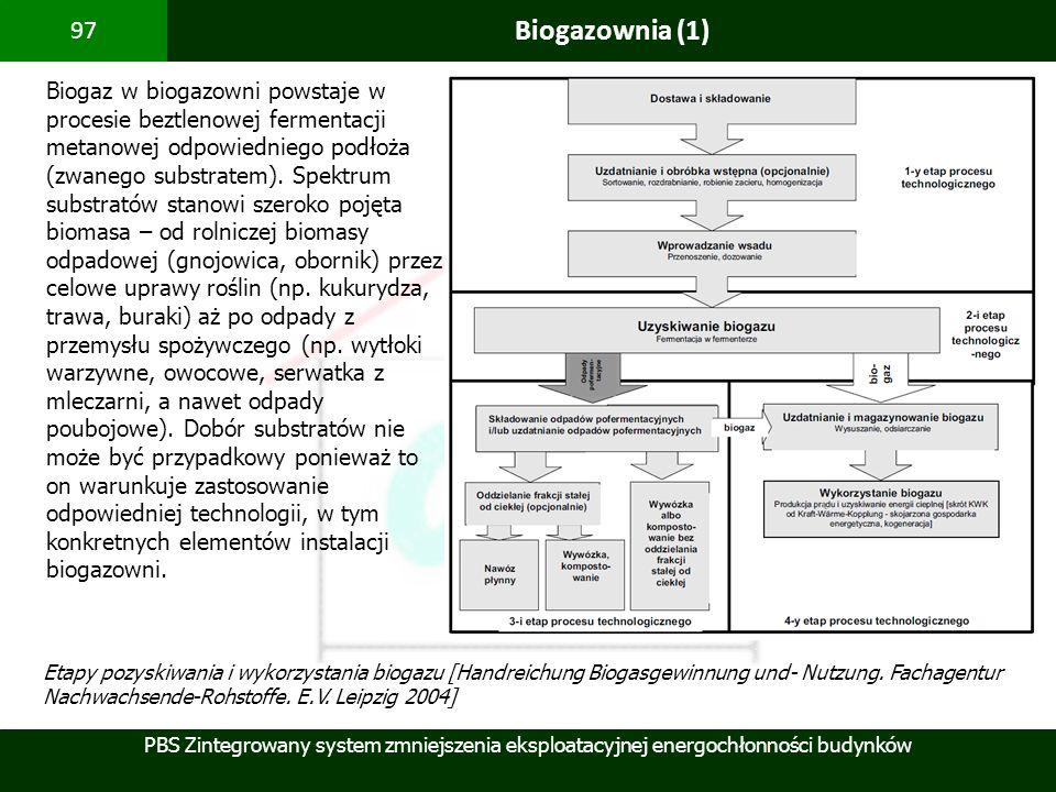 Biogazownia (1)