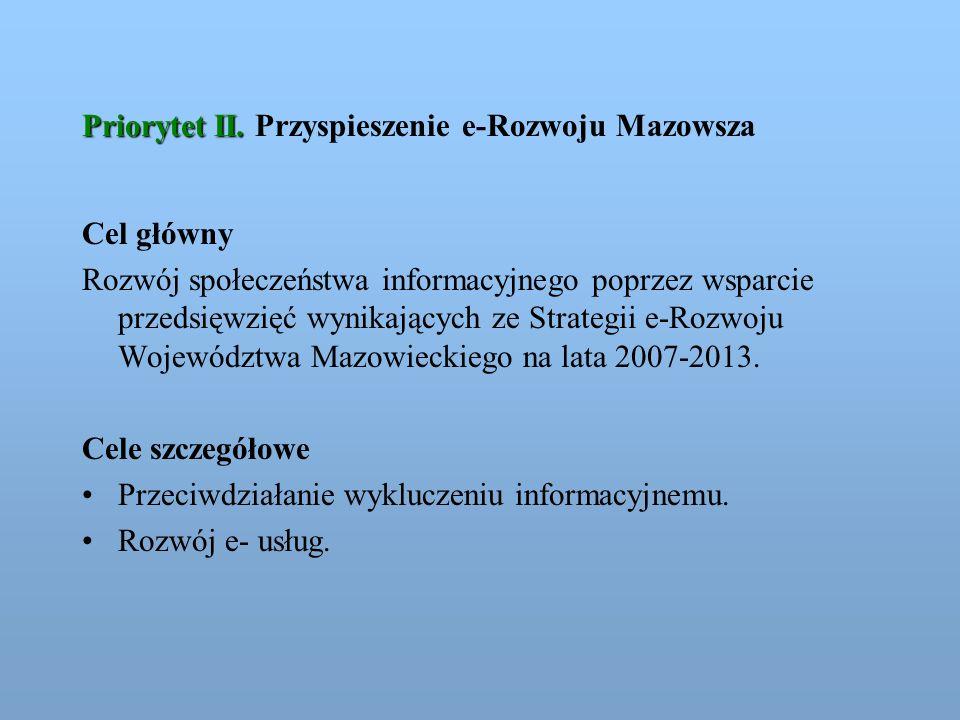 Priorytet II. Przyspieszenie e-Rozwoju Mazowsza