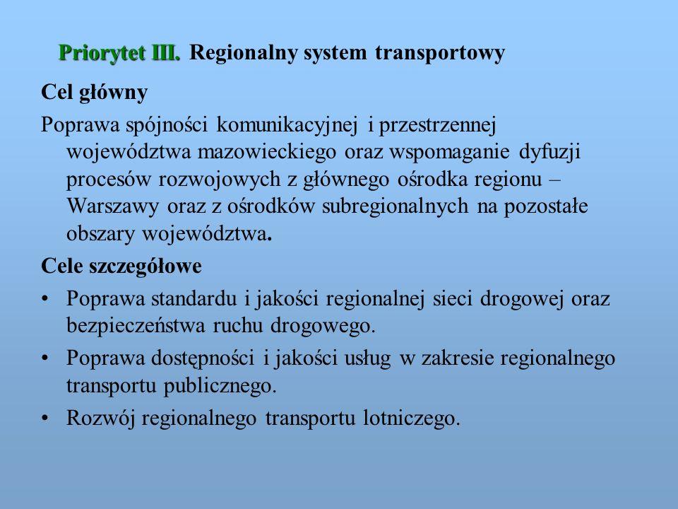 Priorytet III. Regionalny system transportowy
