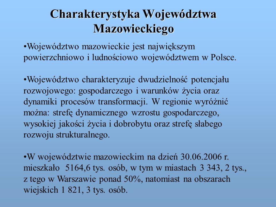 Charakterystyka Województwa Mazowieckiego
