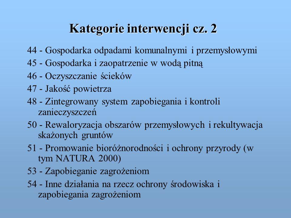 Kategorie interwencji cz. 2
