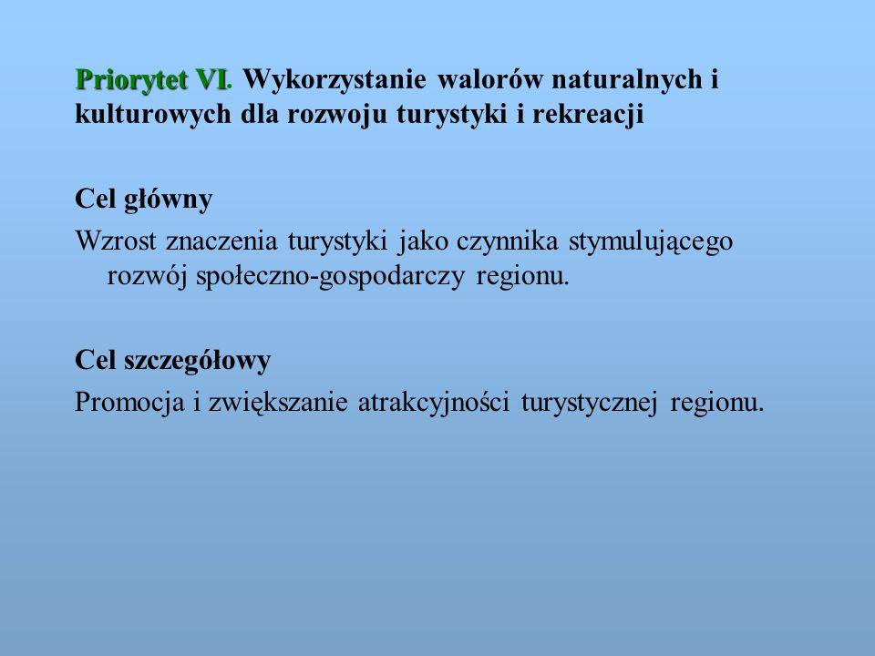 Priorytet VI. Wykorzystanie walorów naturalnych i kulturowych dla rozwoju turystyki i rekreacji