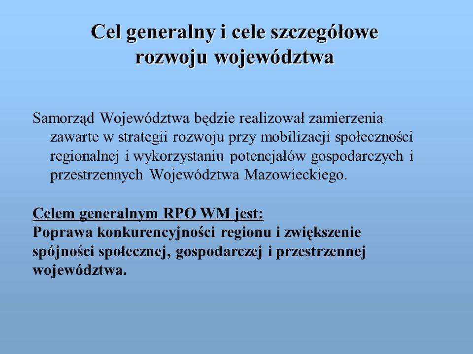 Cel generalny i cele szczegółowe rozwoju województwa