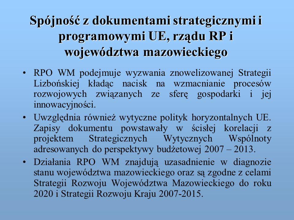 Spójność z dokumentami strategicznymi i programowymi UE, rządu RP i województwa mazowieckiego