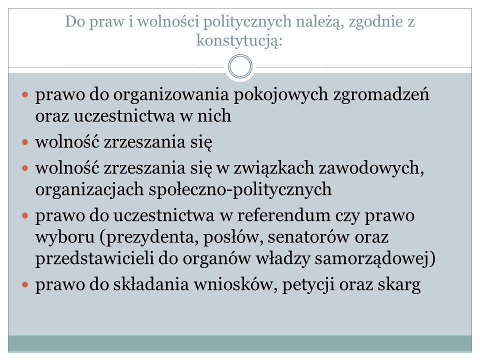 Do praw i wolności politycznych należą, zgodnie z konstytucją: