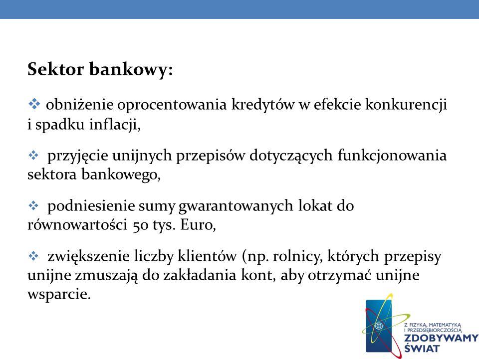 Sektor bankowy: obniżenie oprocentowania kredytów w efekcie konkurencji i spadku inflacji,