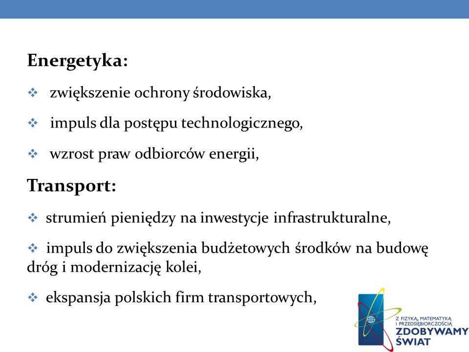 Energetyka: Transport: zwiększenie ochrony środowiska,