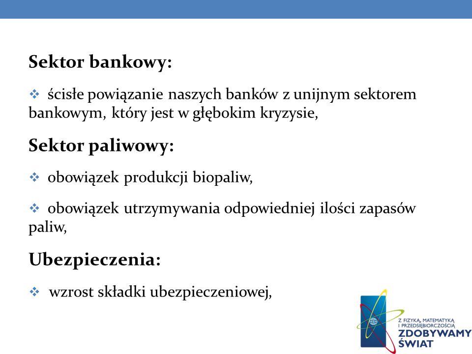 Sektor bankowy: Sektor paliwowy: Ubezpieczenia: