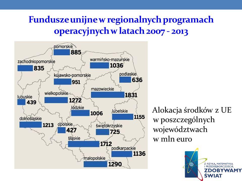Fundusze unijne w regionalnych programach operacyjnych w latach 2007 - 2013