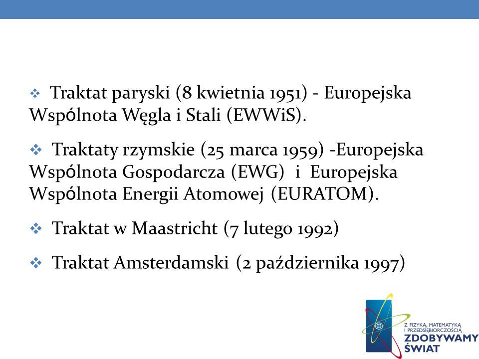 Traktat w Maastricht (7 lutego 1992)