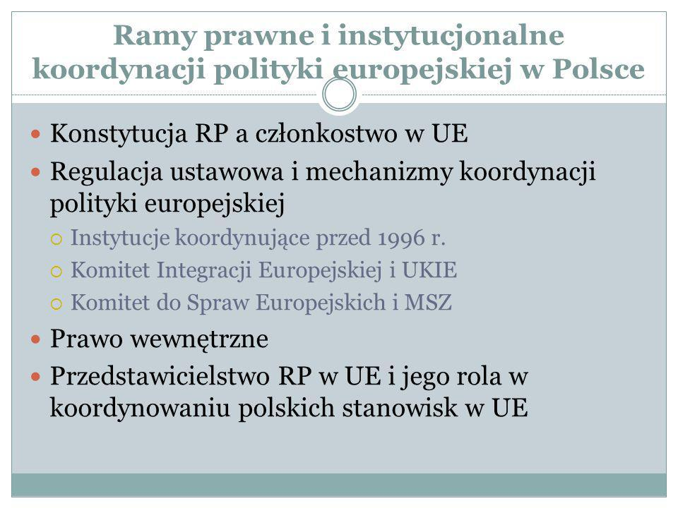 Ramy prawne i instytucjonalne koordynacji polityki europejskiej w Polsce