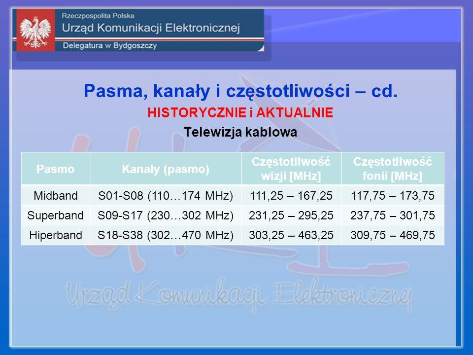 Pasma, kanały i częstotliwości – cd.