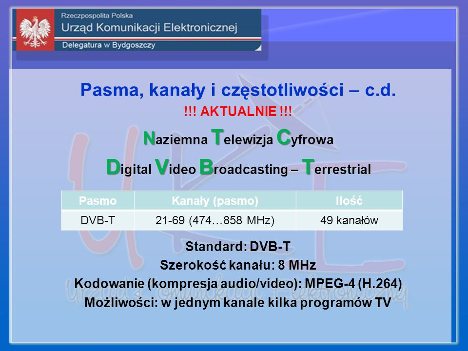 Digital Video Broadcasting – Terrestrial