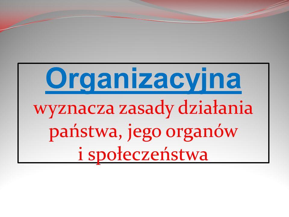 Organizacyjna wyznacza zasady działania państwa, jego organów i społeczeństwa