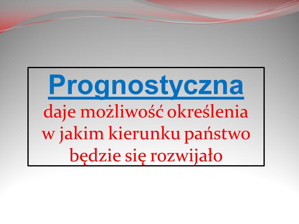 Prognostyczna daje możliwość określenia w jakim kierunku państwo będzie się rozwijało